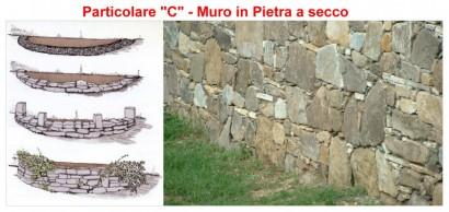 Particolare C – Muro a Secco