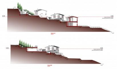 Sezioni Ambientali di Progetto